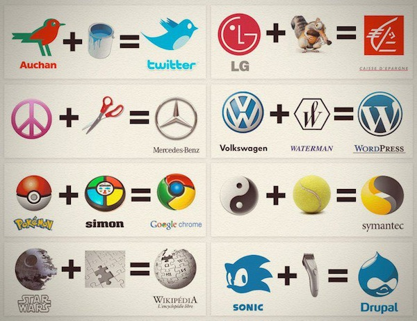 the-origin-of-logos