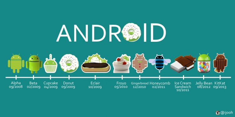 android_1_1