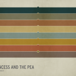 princess_and_the_pea_2560x1600