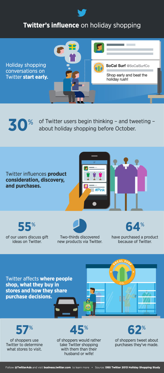 Twitter_Holiday-Shopping