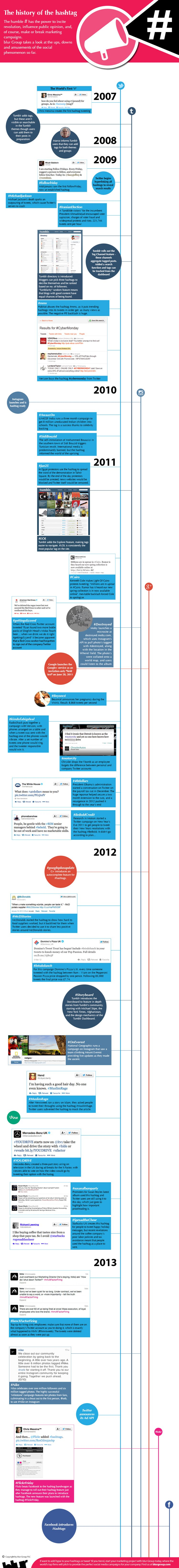 history-of-the-hasthtag-infographic