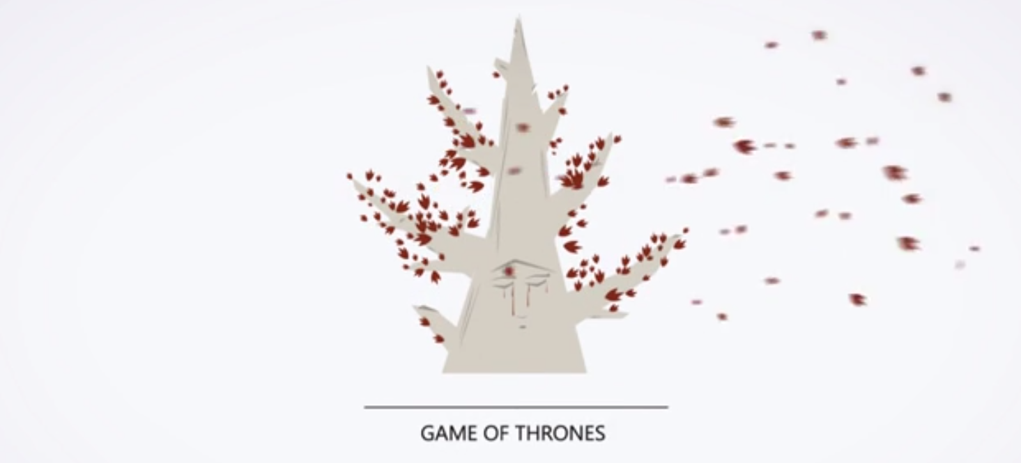 game of thrones opening cinematic