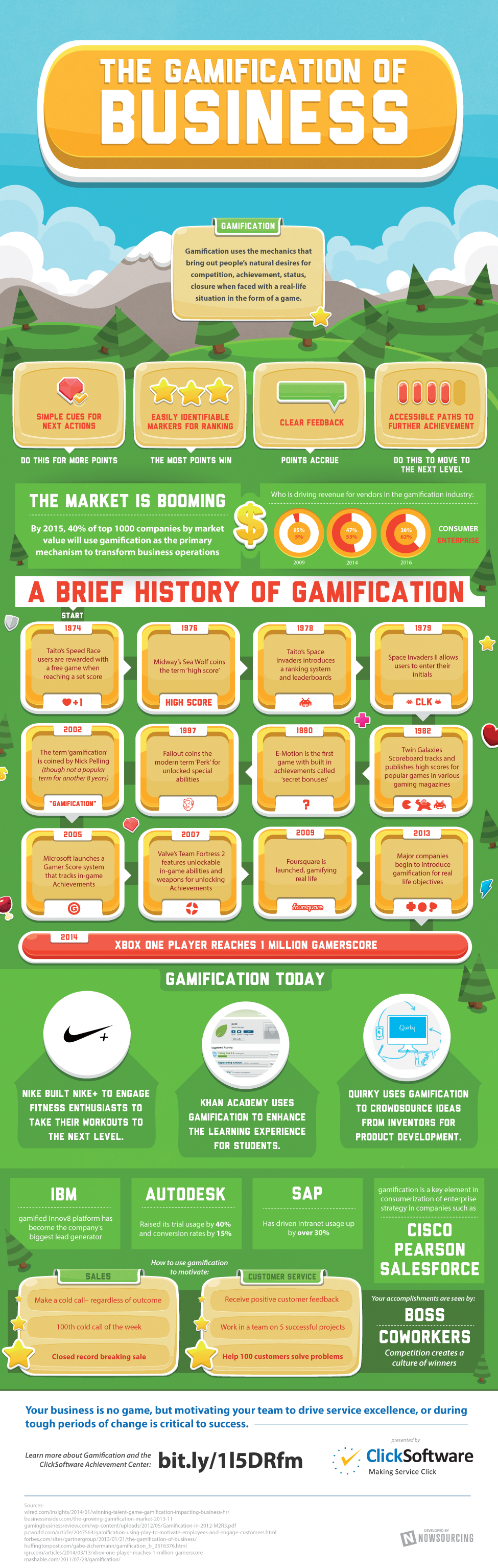 business-gamification
