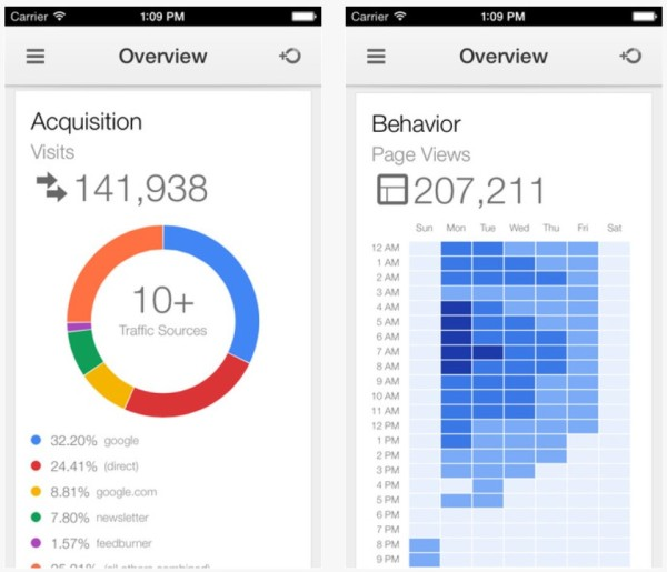 iphone-google-analytics-app