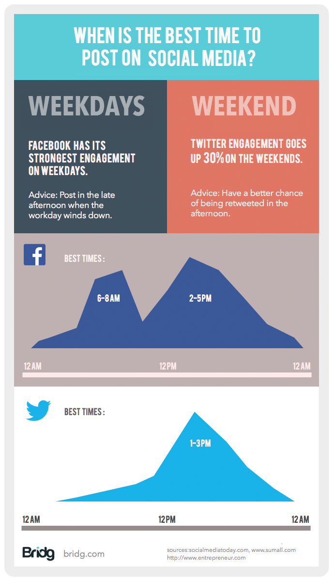 social-media-timings