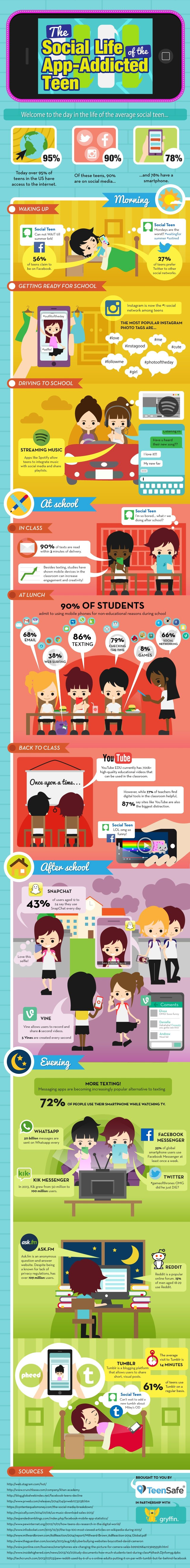 social life addicted teen