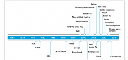 Queen of the Net Mary Meeker Internet Trends 2015