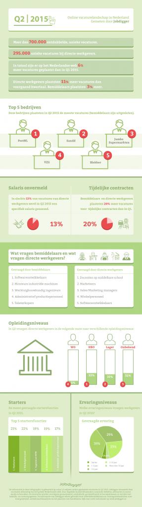 infographic_werk_2015
