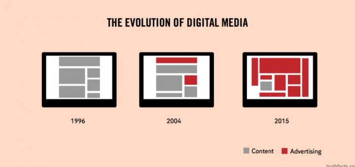 digital-media-truth-media