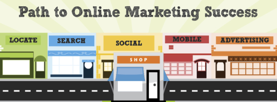online marketing succes
