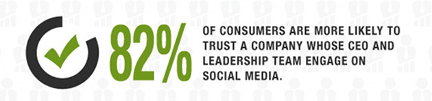 CEO on social media