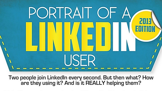 The-Portrait-Of-A-LinkedIn-User-–-2013-Infographic-Featured