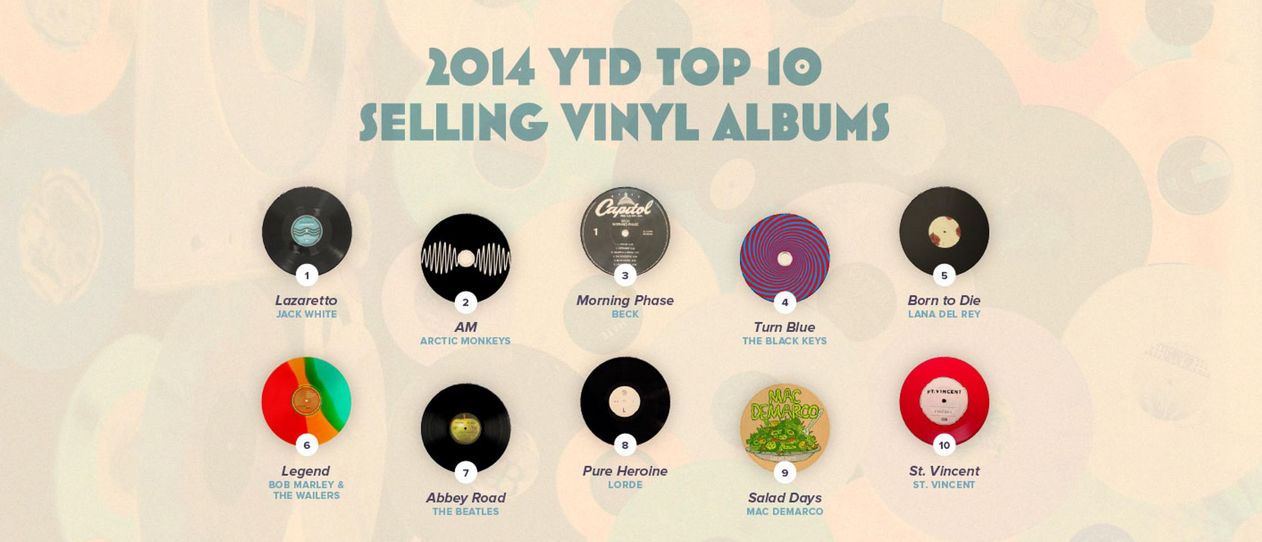 Best sold Vinyl 2014