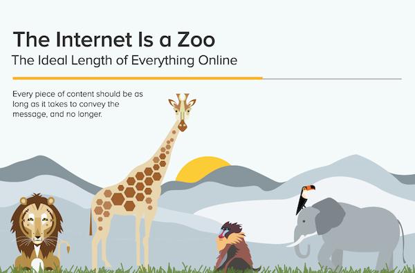 length-online