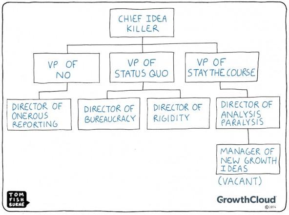 Growth_org