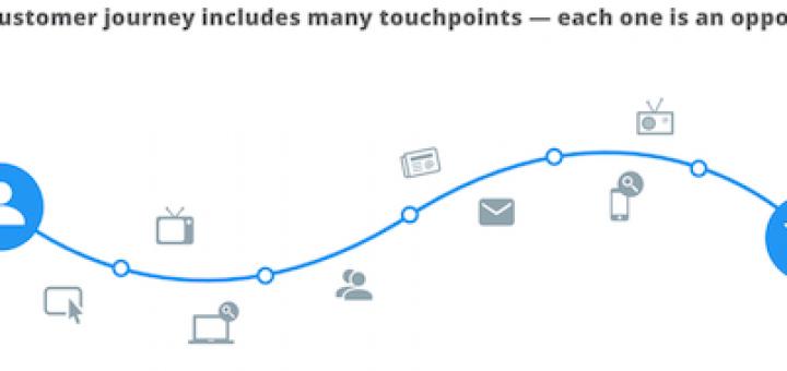 customer-journey-graphic