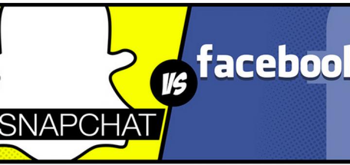 facebook snapchat infographic header